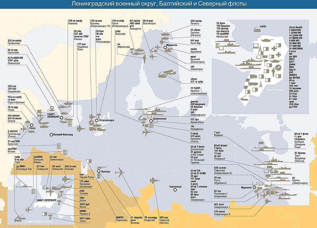 Балтийский и северный флоты 155 кб