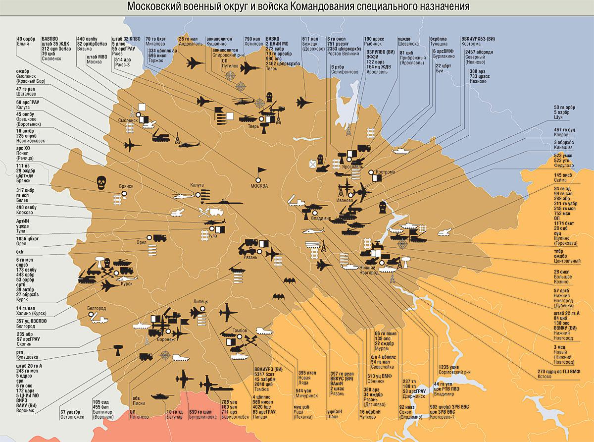 Войска связи где находятся в россии