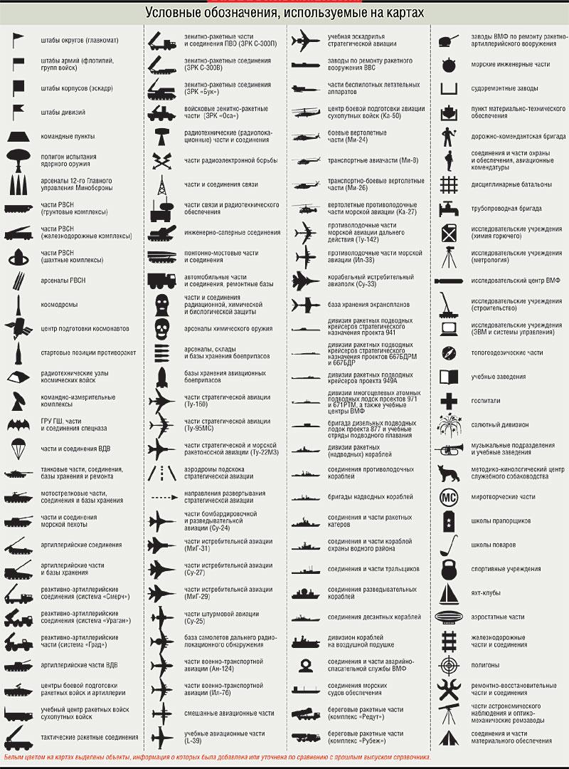 http://www.soldat.ru/force/russia/army/2005/maps/notation.jpg